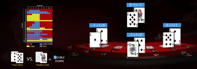 Rules Of Playing Online Blackjack Game